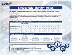 Stretch Wrapper Automation Calculator - Region 3